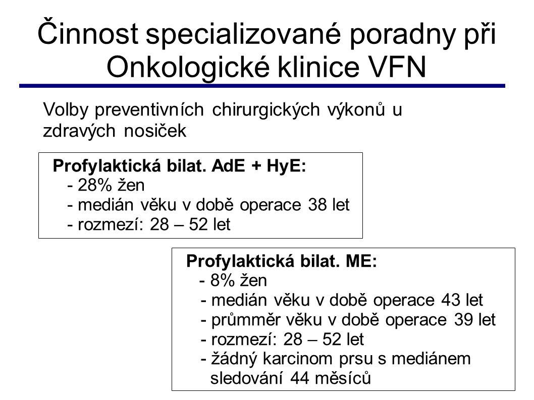 Činnost specializované poradny při Onkologické klinice VFN