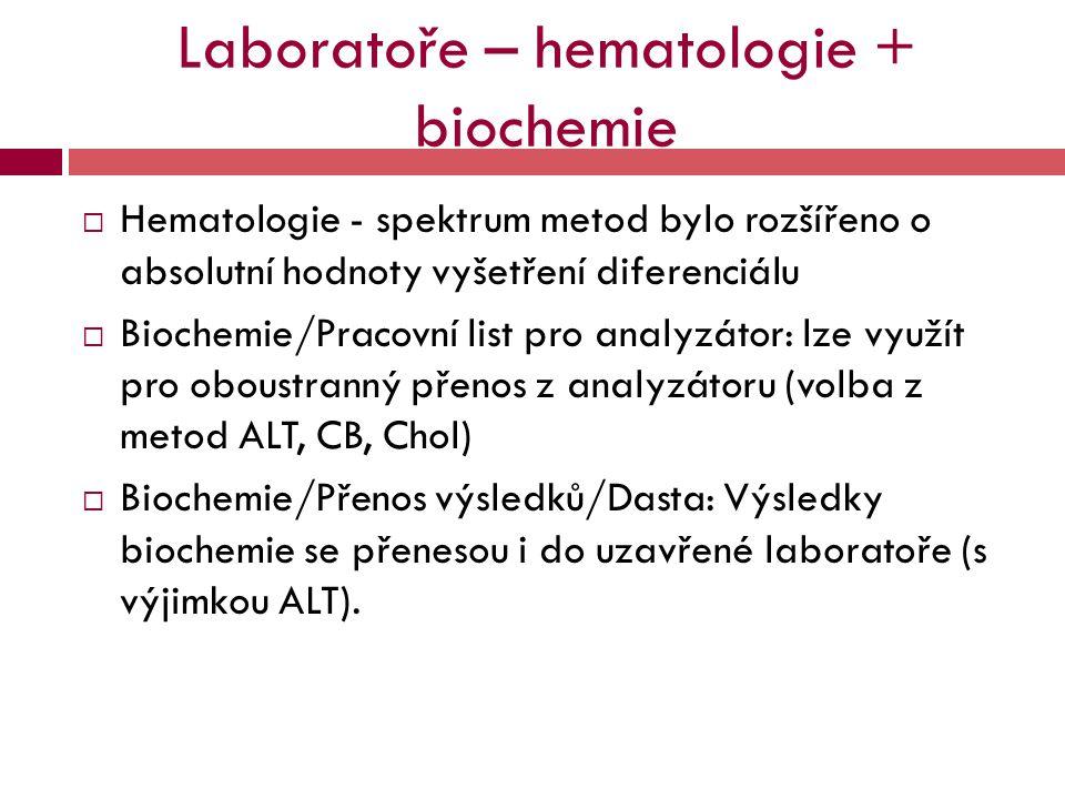 Laboratoře – hematologie + biochemie