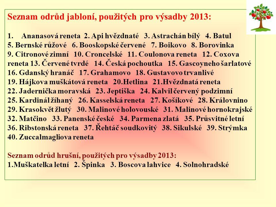 Seznam odrůd jabloní, použitých pro výsadby 2013: