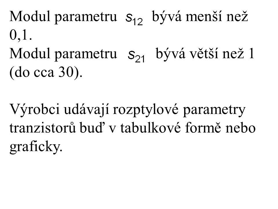 Modul parametru bývá menší než 0,1.