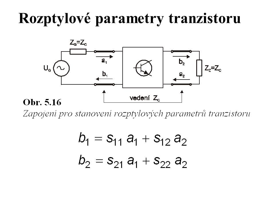 Rozptylové parametry tranzistoru