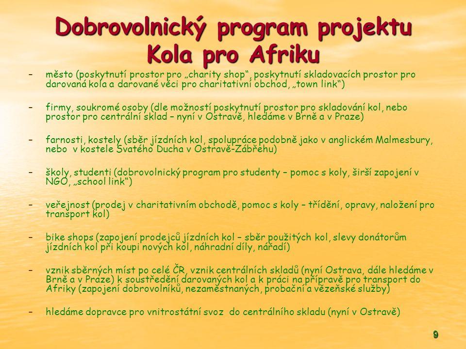 Dobrovolnický program projektu Kola pro Afriku