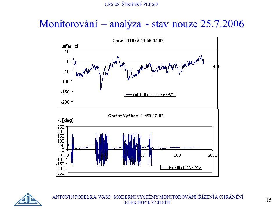 Monitorování – analýza - stav nouze 25.7.2006