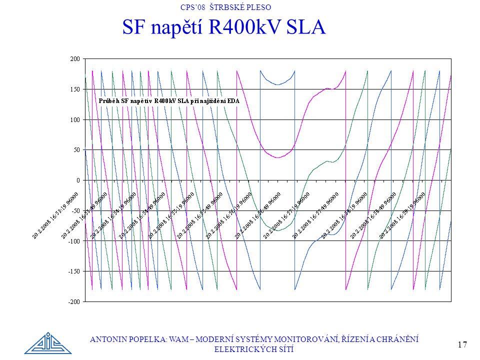SF napětí R400kV SLA ANTONIN POPELKA: WAM – MODERNÍ SYSTÉMY MONITOROVÁNÍ, ŘÍZENÍ A CHRÁNĚNÍ ELEKTRICKÝCH SÍTÍ.