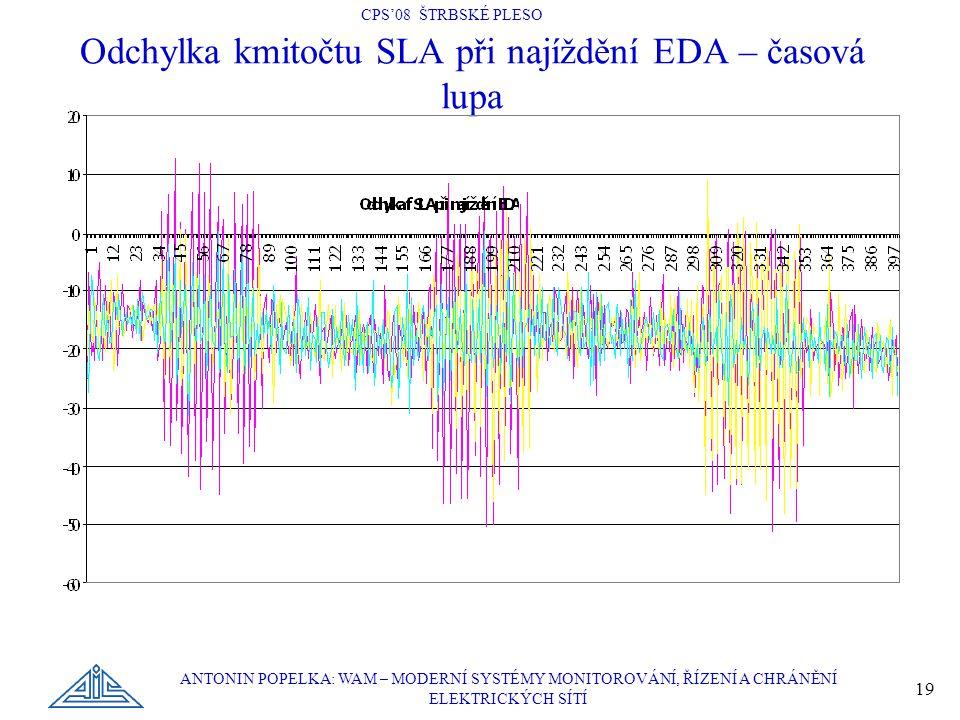 Odchylka kmitočtu SLA při najíždění EDA – časová lupa
