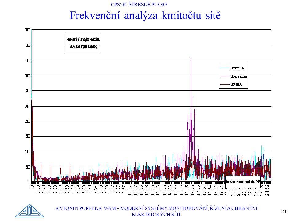 Frekvenční analýza kmitočtu sítě