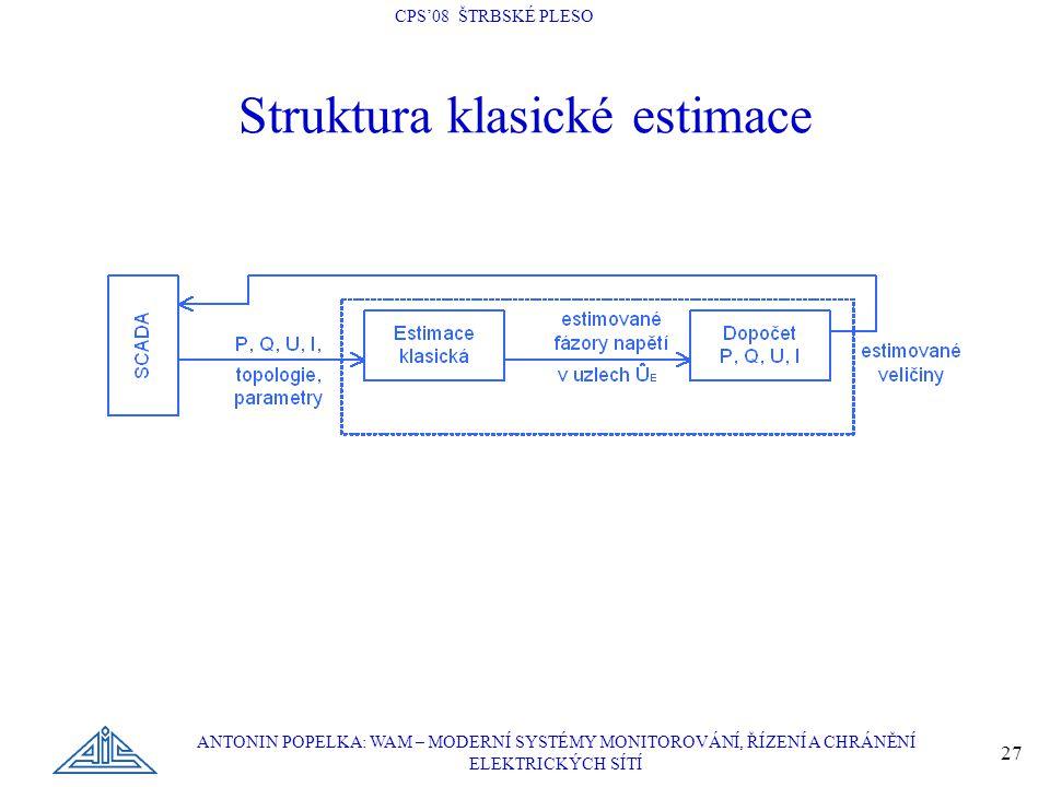 Struktura klasické estimace