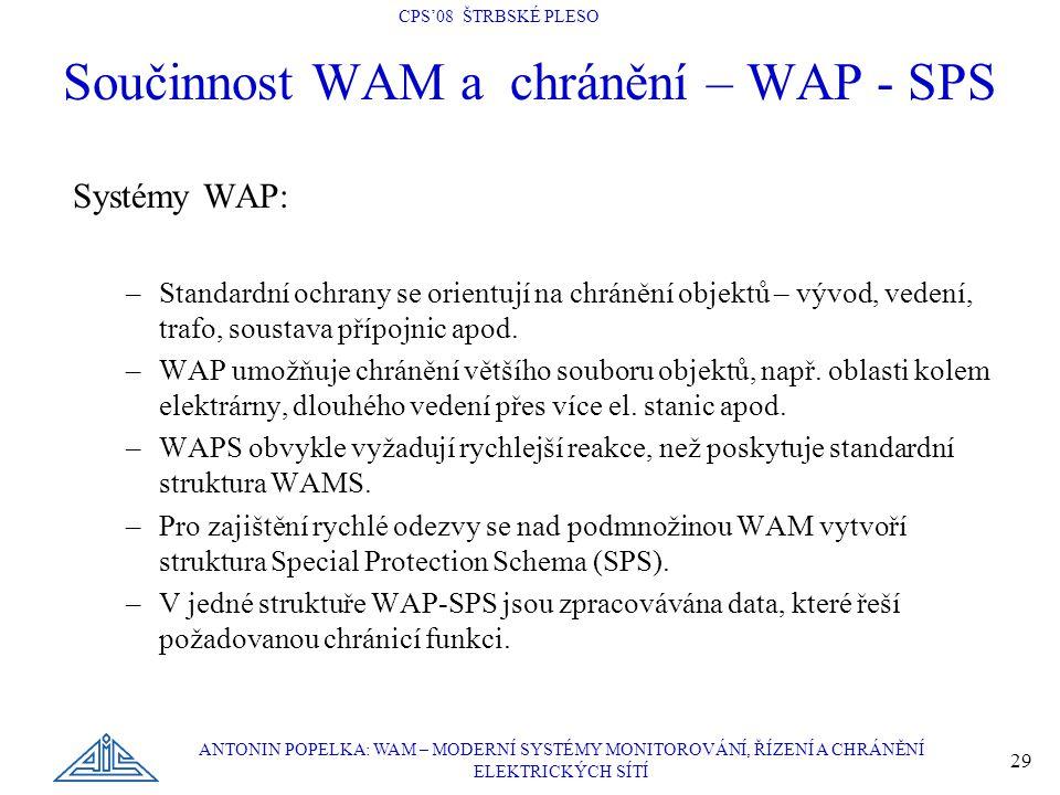 Součinnost WAM a chránění – WAP - SPS