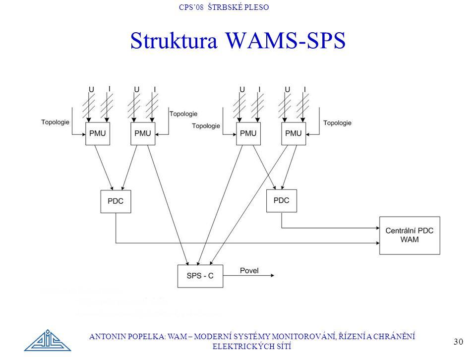Struktura WAMS-SPS ANTONIN POPELKA: WAM – MODERNÍ SYSTÉMY MONITOROVÁNÍ, ŘÍZENÍ A CHRÁNĚNÍ ELEKTRICKÝCH SÍTÍ.