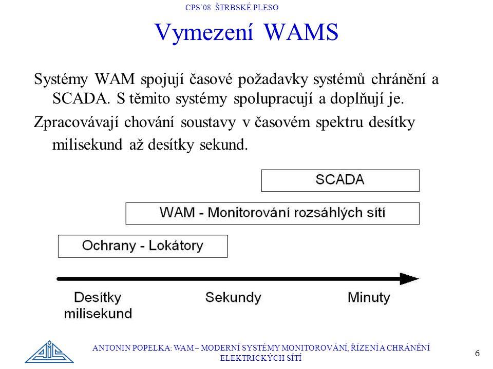 Vymezení WAMS Systémy WAM spojují časové požadavky systémů chránění a SCADA. S těmito systémy spolupracují a doplňují je.