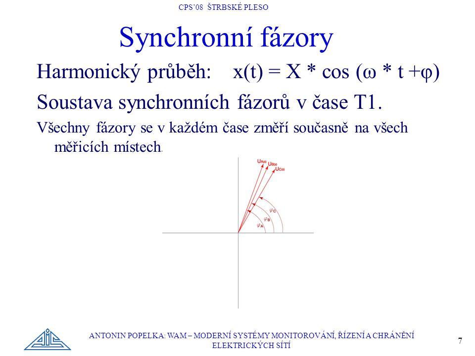 Synchronní fázory Harmonický průběh: x(t) = X * cos (ω * t +φ)