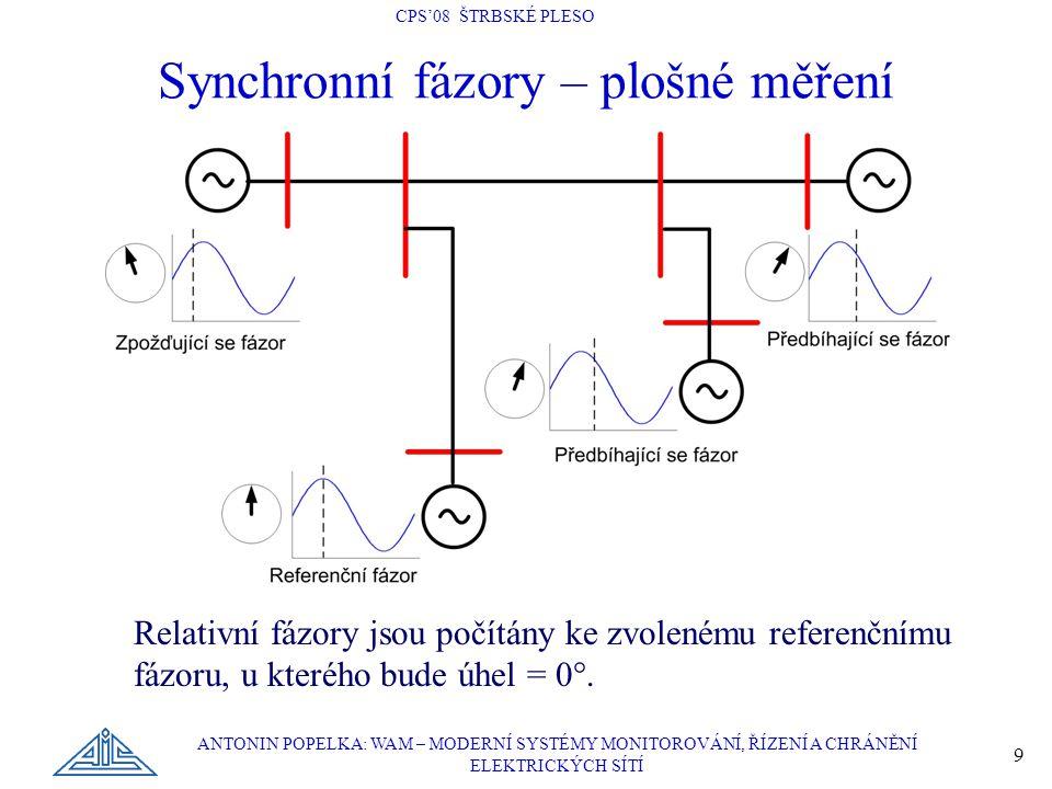 Synchronní fázory – plošné měření