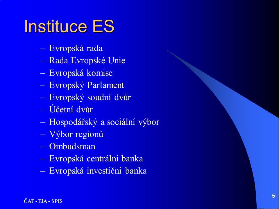 Instituce ES Evropská rada Rada Evropské Unie Evropská komise
