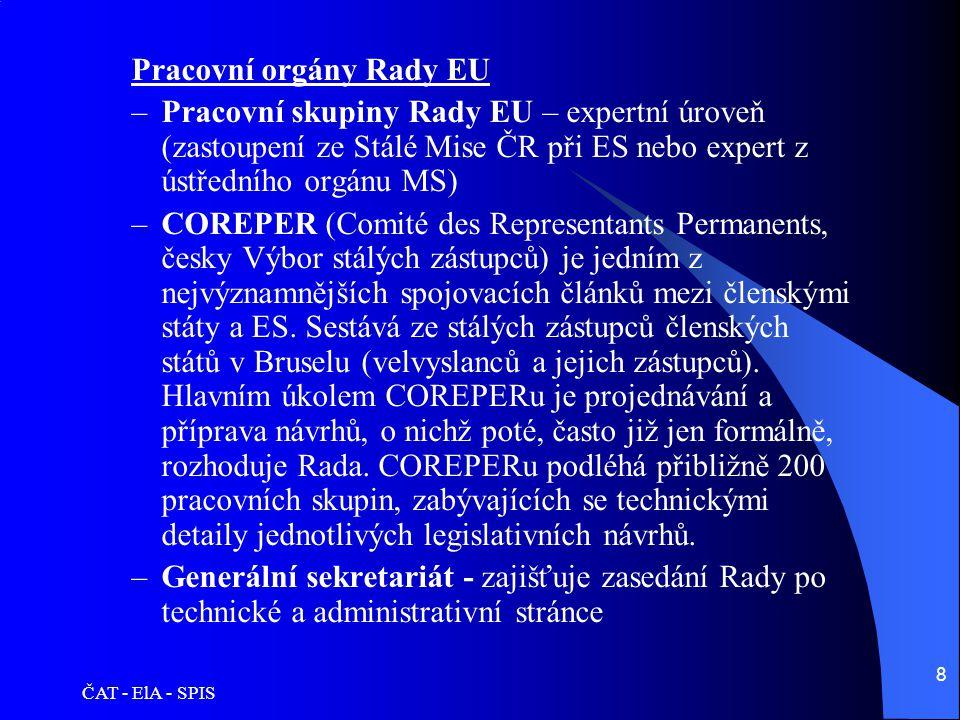 Pracovní orgány Rady EU