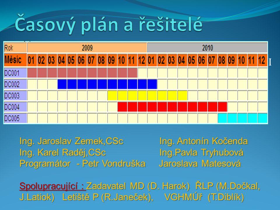 Časový plán a řešitelé I Ing. Jaroslav Zemek,CSc Ing. Antonín Kočenda