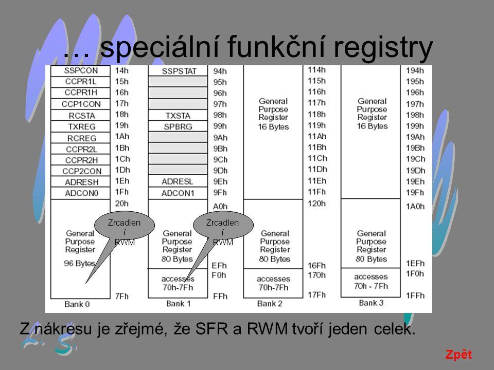 … speciální funkční registry