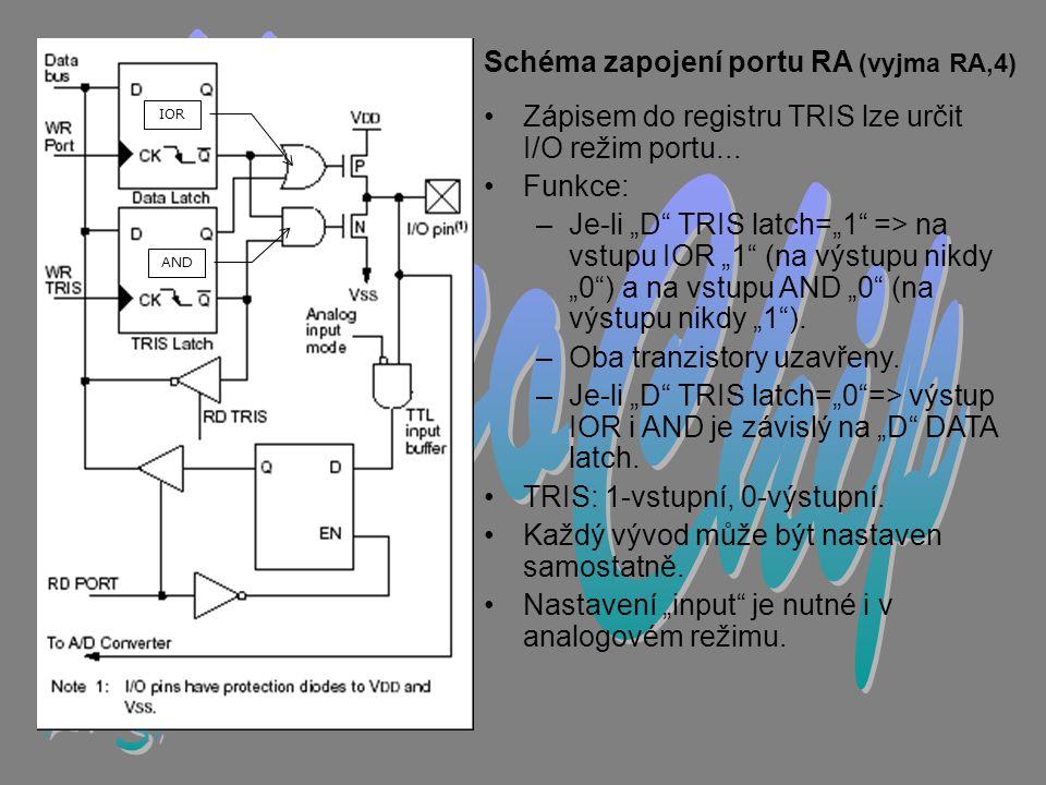 MicroChip L. Š. Schéma zapojení portu RA (vyjma RA,4)