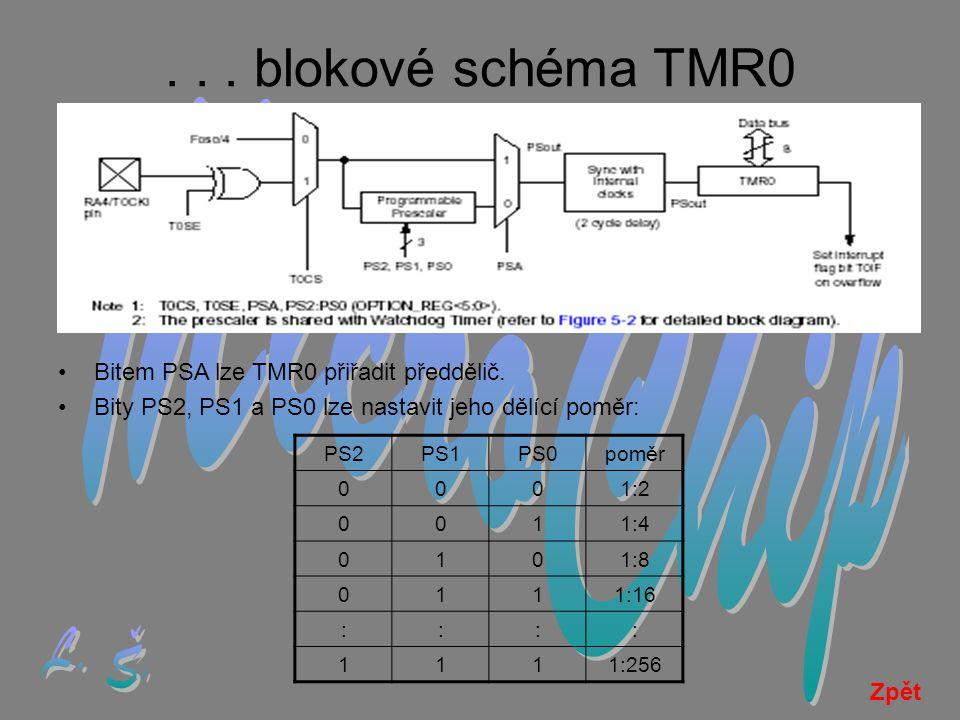 . . . blokové schéma TMR0 MicroChip L. Š.