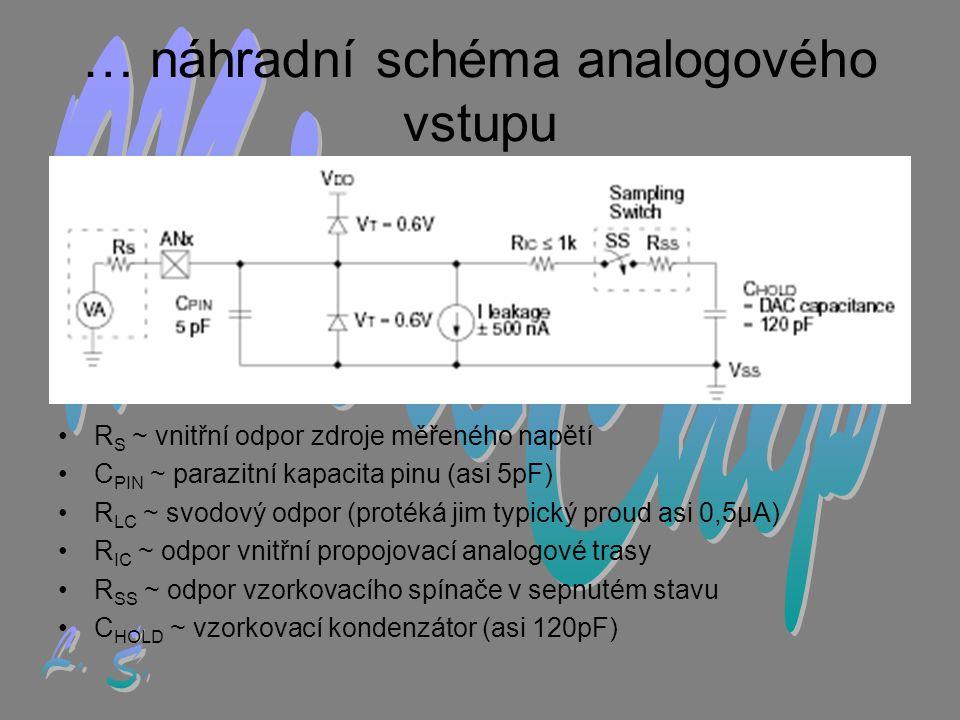 … náhradní schéma analogového vstupu