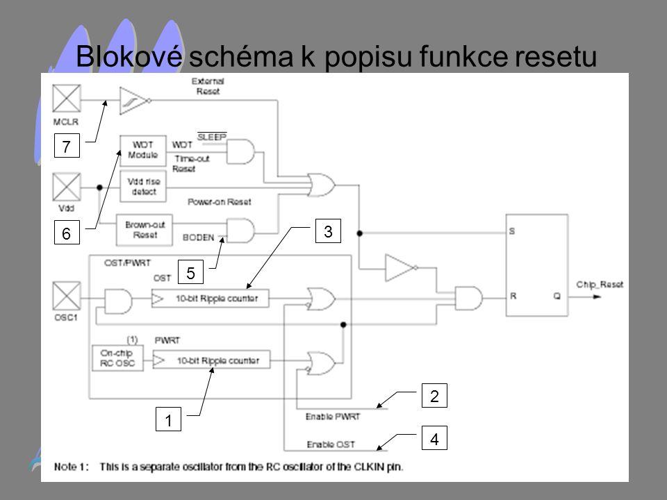Blokové schéma k popisu funkce resetu