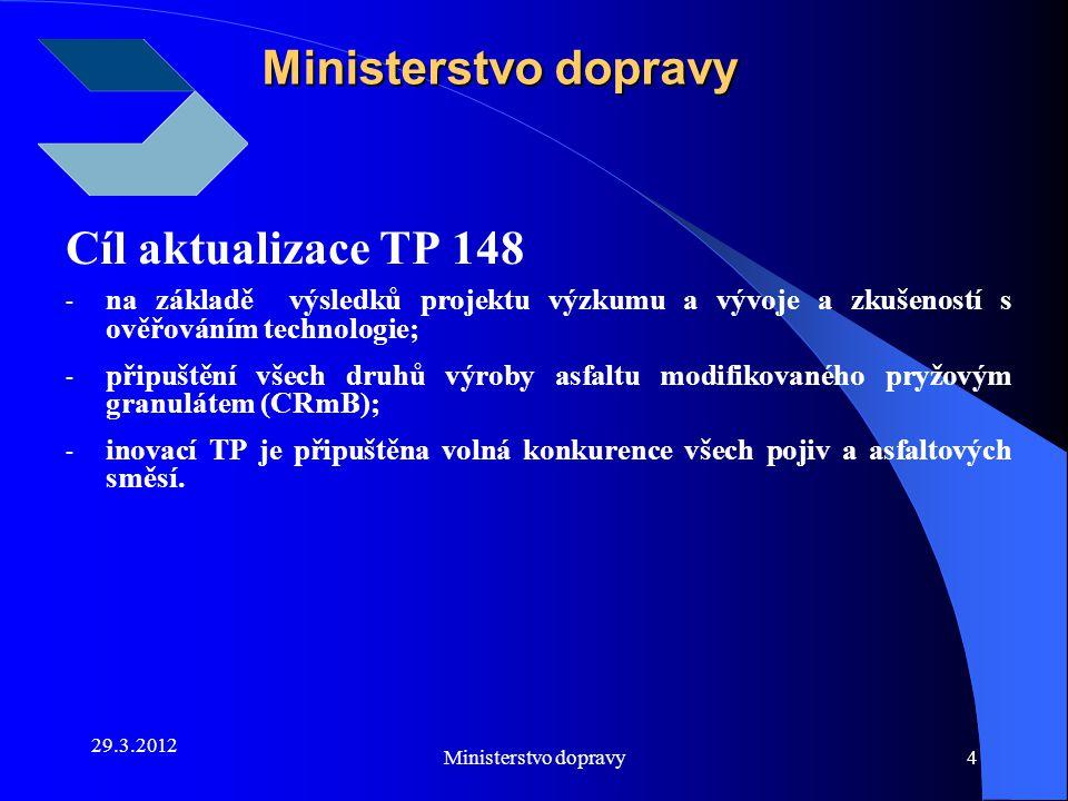 Ministerstvo dopravy Cíl aktualizace TP 148