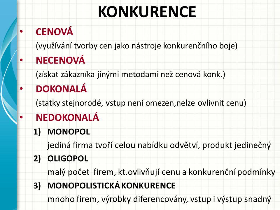 KONKURENCE CENOVÁ NECENOVÁ DOKONALÁ NEDOKONALÁ MONOPOL