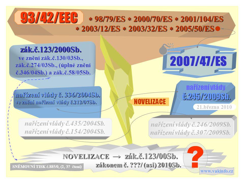  93/42/EEC 2007/47/ES  98/79/ES  2000/70/ES  2001/104/ES