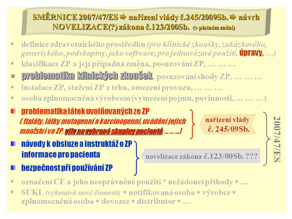 problematika klinických zkoušek, posuzování shody ZP, … … …