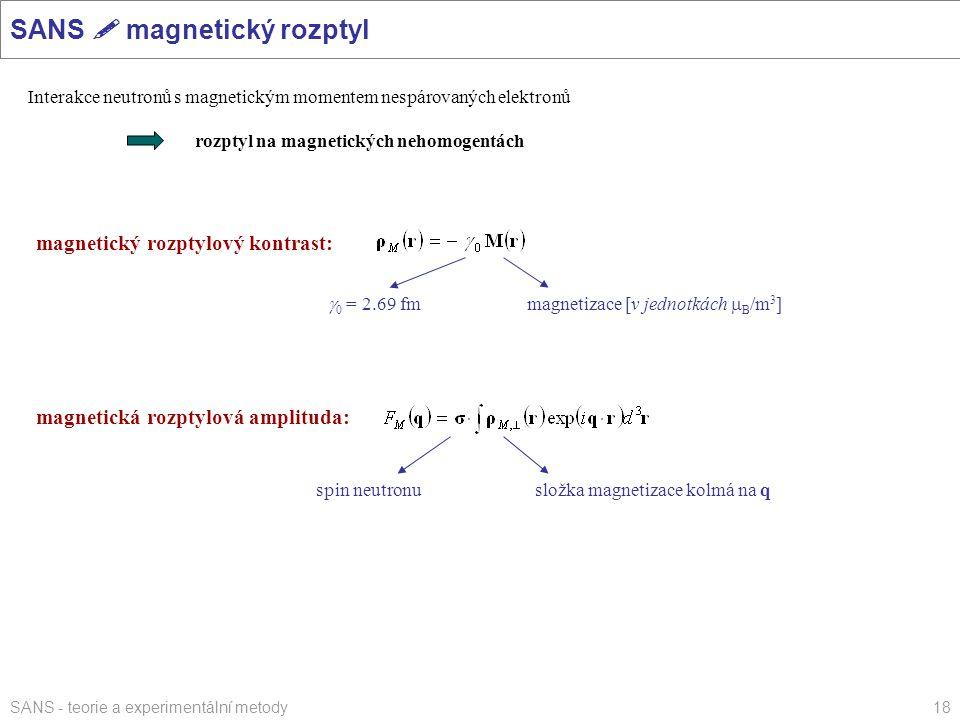 SANS  magnetický rozptyl