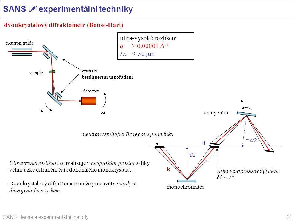 SANS  experimentální techniky