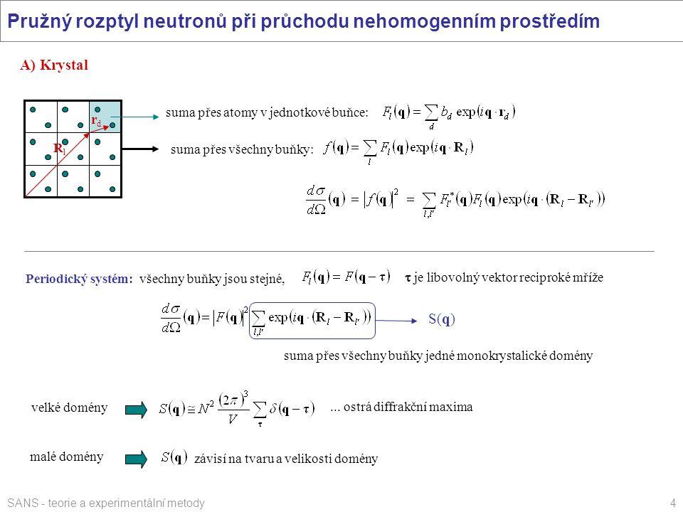 Pružný rozptyl neutronů při průchodu nehomogenním prostředím