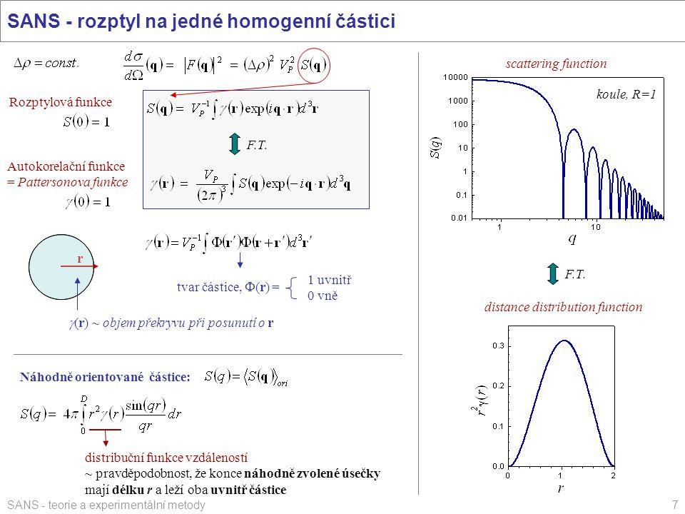 SANS - rozptyl na jedné homogenní částici