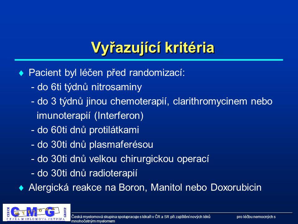 Vyřazující kritéria Pacient byl léčen před randomizací: