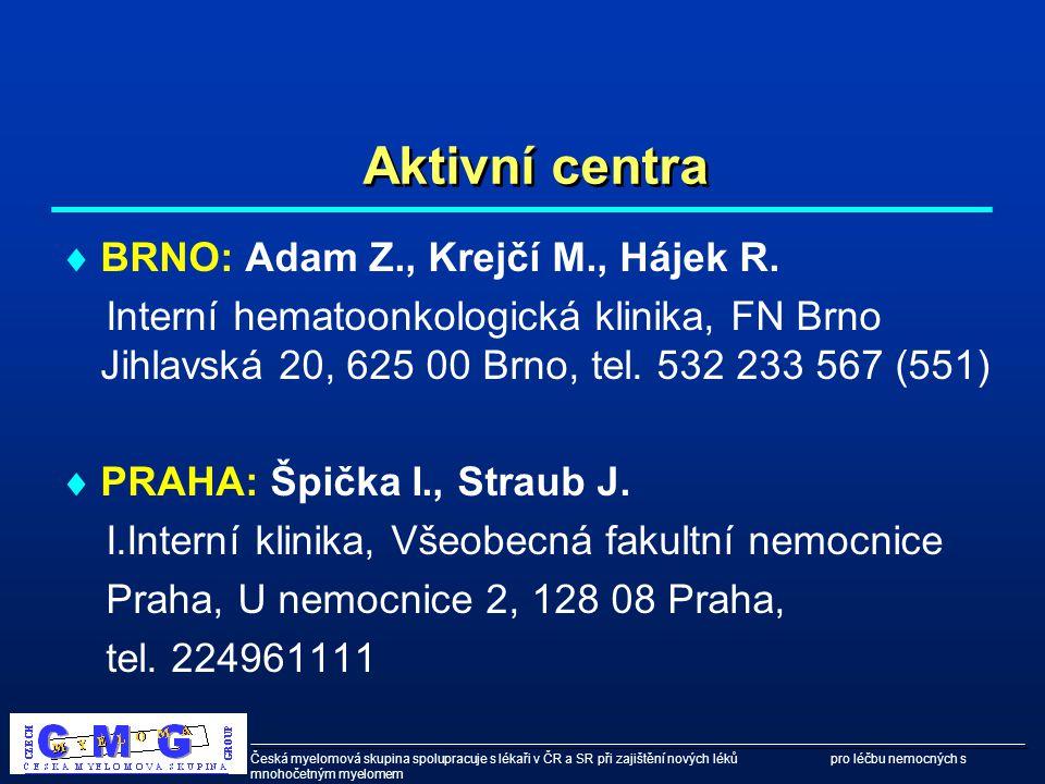 Aktivní centra BRNO: Adam Z., Krejčí M., Hájek R.