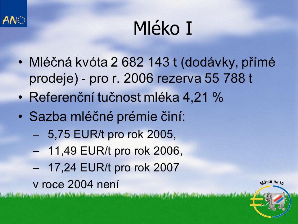 Mléko I Mléčná kvóta 2 682 143 t (dodávky, přímé prodeje) - pro r. 2006 rezerva 55 788 t. Referenční tučnost mléka 4,21 %