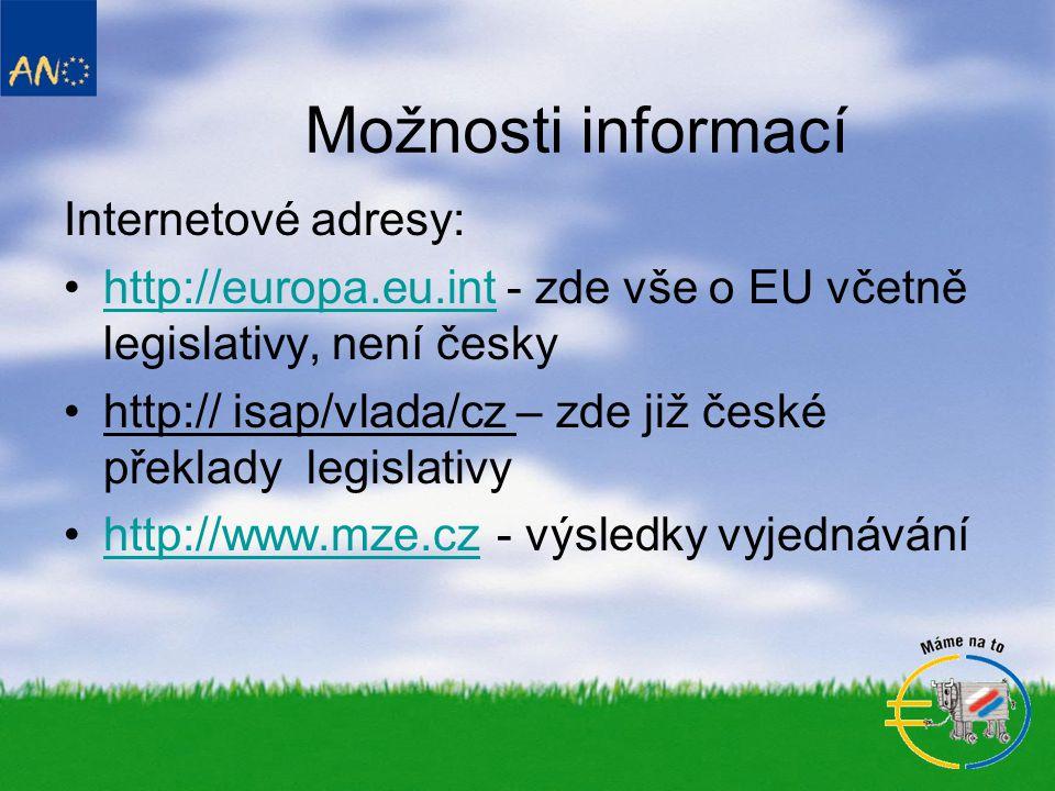 Možnosti informací Internetové adresy: