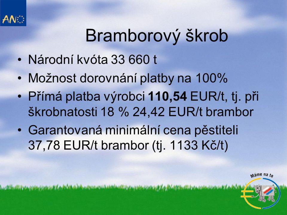 Bramborový škrob Národní kvóta 33 660 t