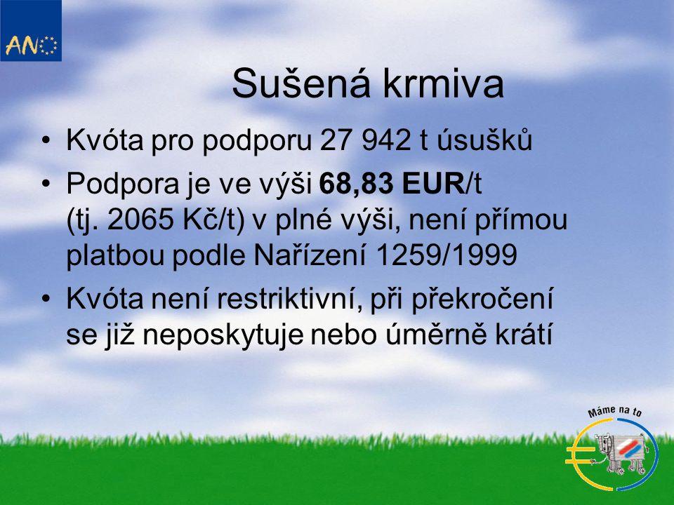 Sušená krmiva Kvóta pro podporu 27 942 t úsušků