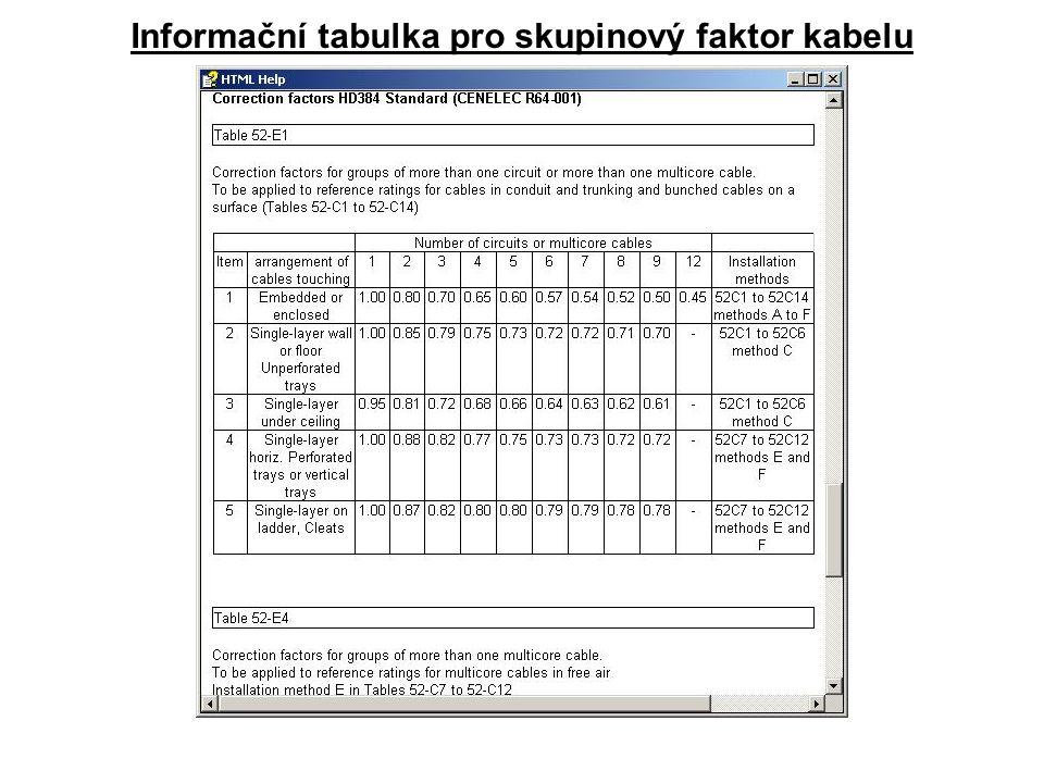 Informační tabulka pro skupinový faktor kabelu