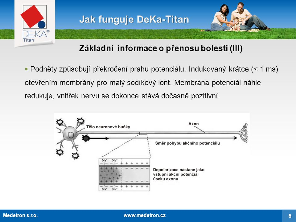 Jak funguje DeKa-Titan