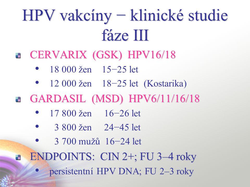 HPV vakcíny − klinické studie fáze III