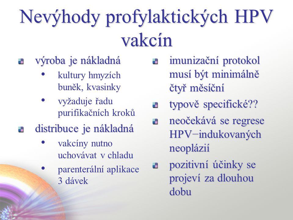 Nevýhody profylaktických HPV vakcín