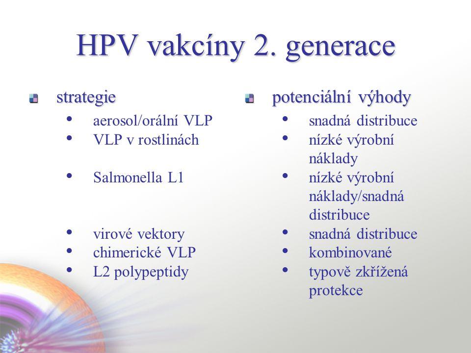 HPV vakcíny 2. generace strategie potenciální výhody