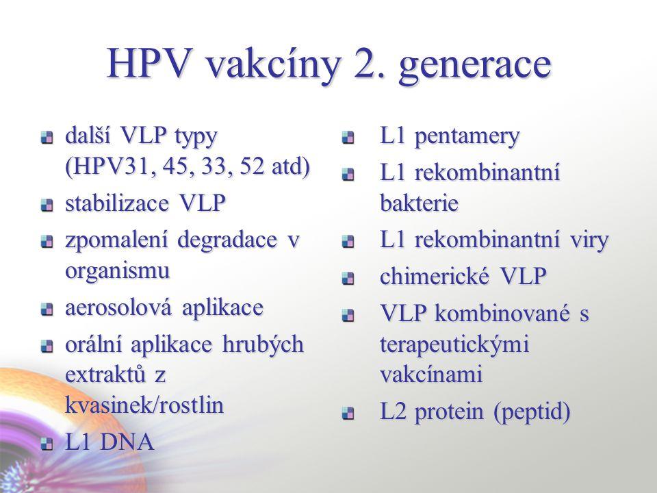 HPV vakcíny 2. generace další VLP typy (HPV31, 45, 33, 52 atd)