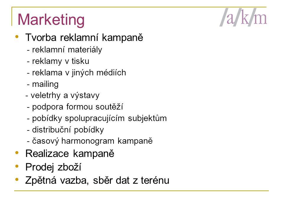Marketing Tvorba reklamní kampaně Realizace kampaně Prodej zboží