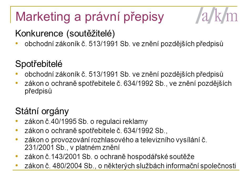 Marketing a právní přepisy
