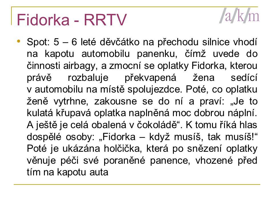 Fidorka - RRTV