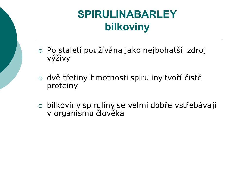 SPIRULINABARLEY bílkoviny