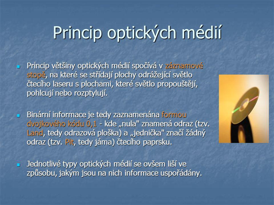 Princip optických médií