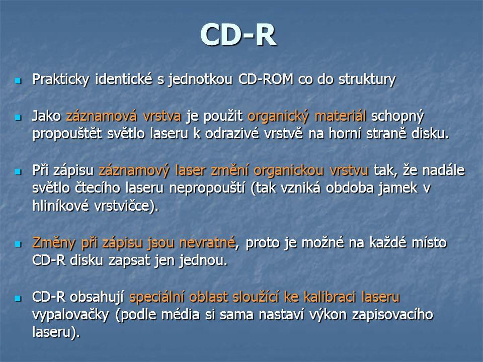 CD-R Prakticky identické s jednotkou CD-ROM co do struktury
